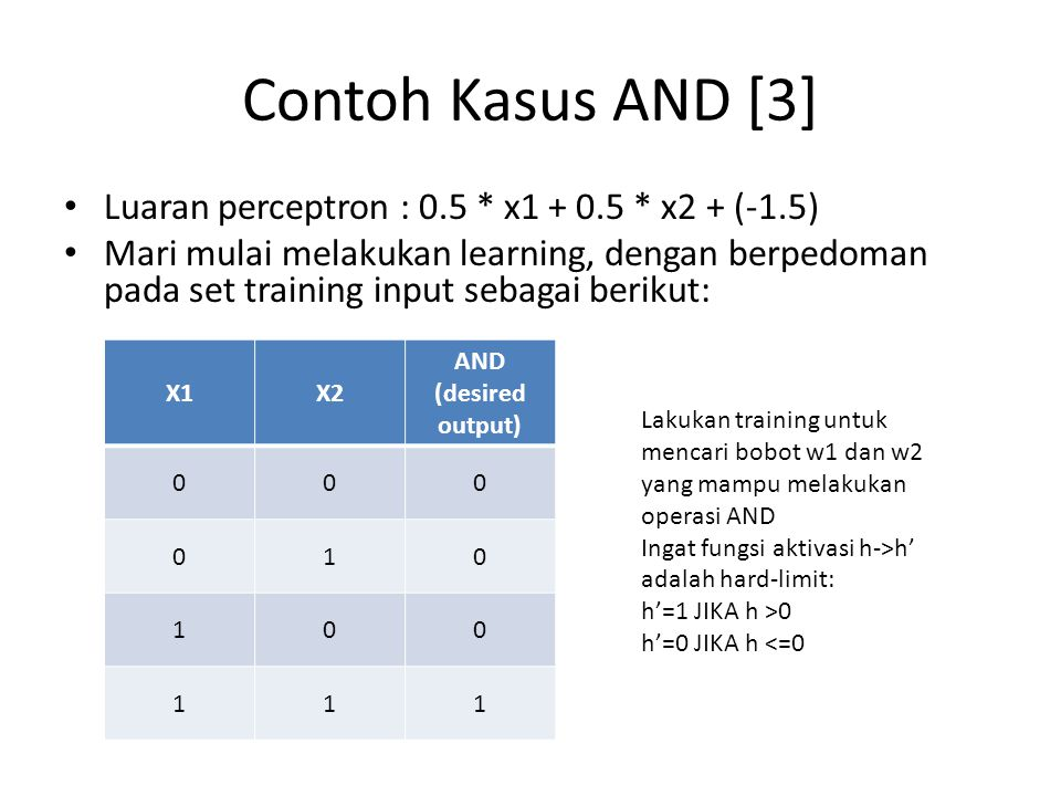 Contoh Kasus AND [3] Luaran perceptron : 0.5 * x1 + 0.5 * x2 + (-1.5)